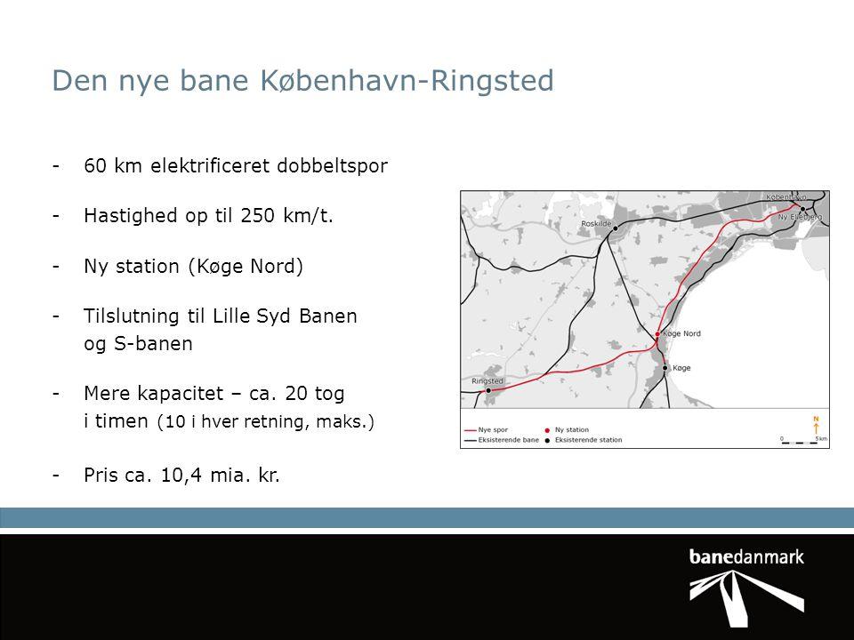Den nye bane København-Ringsted