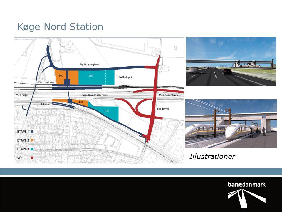 Køge Nord Station Illustrationer