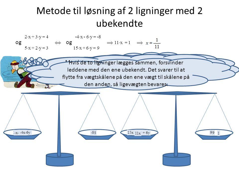 Metode til løsning af 2 ligninger med 2 ubekendte