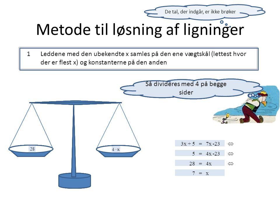Metode til løsning af ligninger