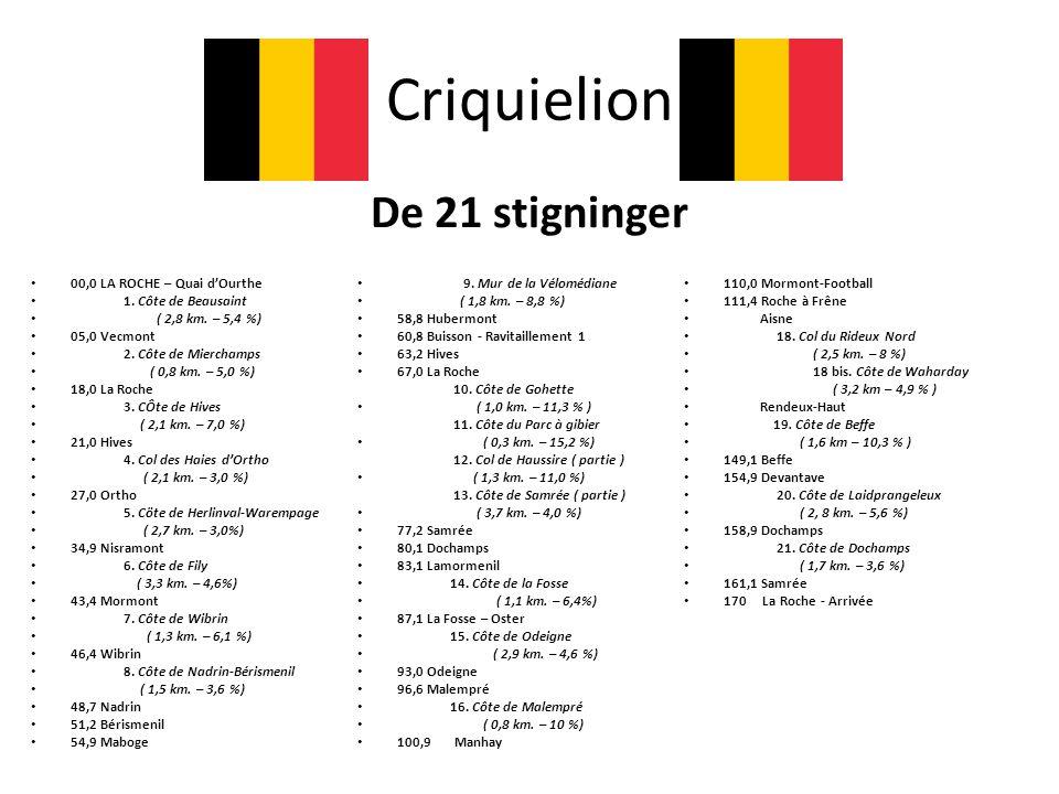 Criquielion De 21 stigninger 00,0 LA ROCHE – Quai d'Ourthe