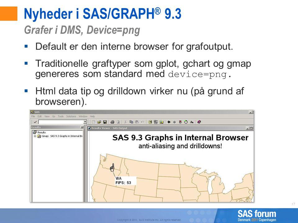 Nyheder i SAS/GRAPH® 9.3 Grafer i DMS, Device=png