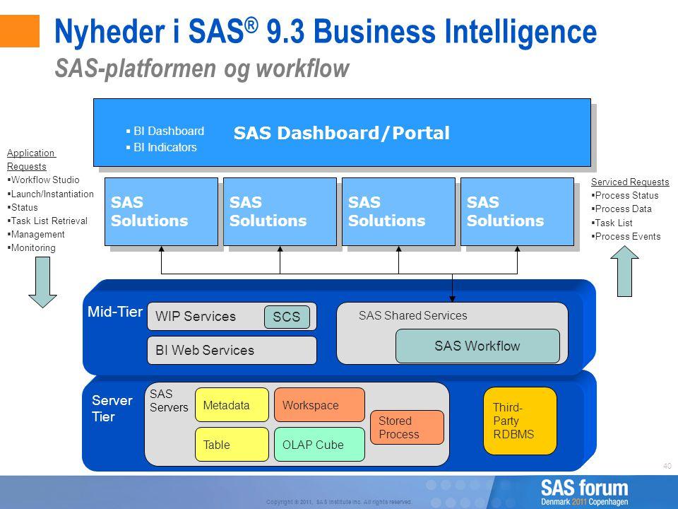 Nyheder i SAS® 9.3 Business Intelligence