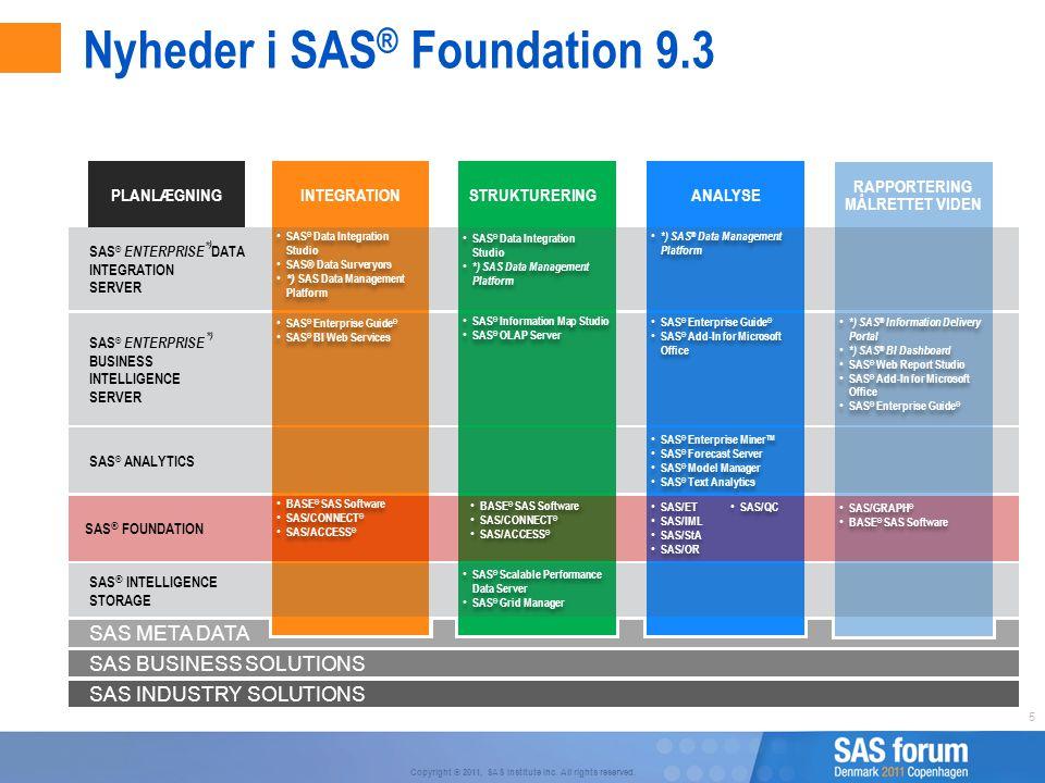 Nyheder i SAS® Foundation 9.3