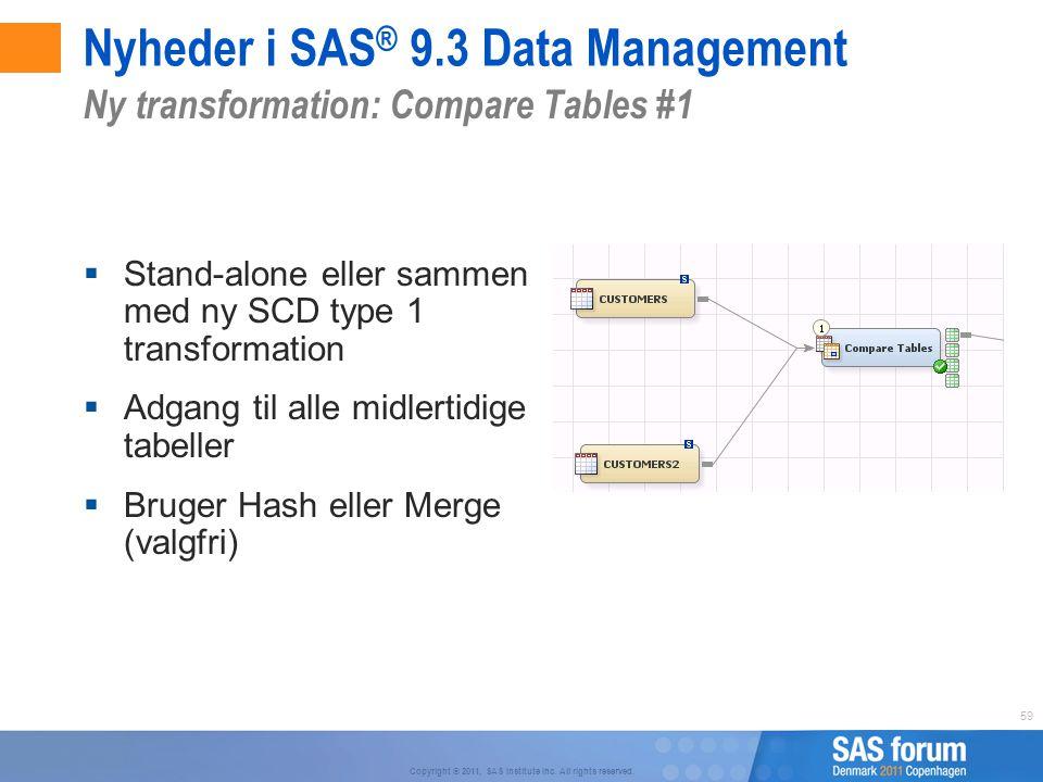 Nyheder i SAS® 9.3 Data Management