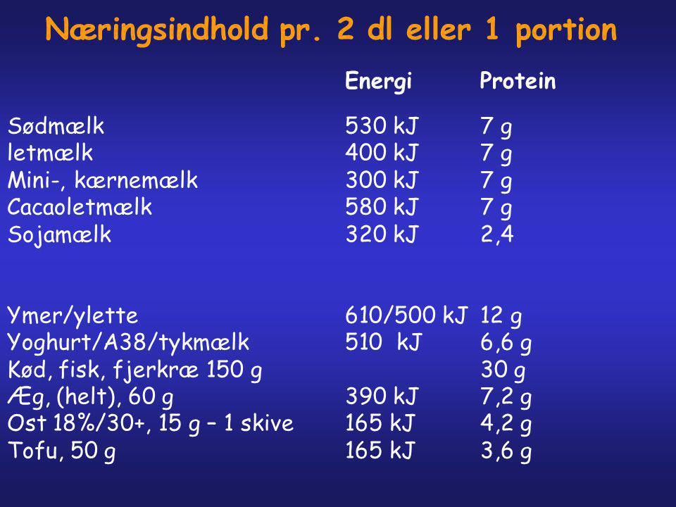 Næringsindhold pr. 2 dl eller 1 portion