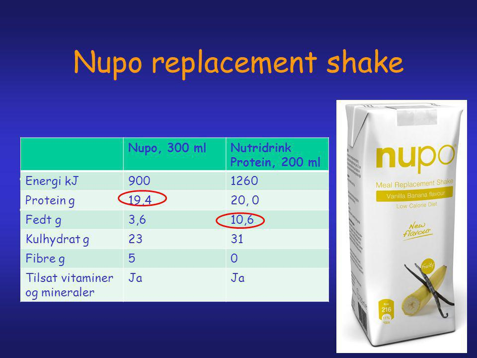 Nupo replacement shake