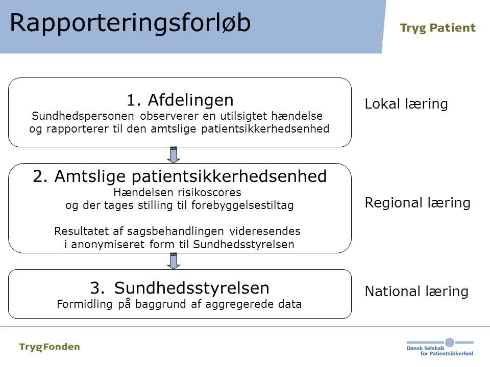 Rapporteringsforløb 1. Afdelingen 2. Amtslige patientsikkerhedsenhed