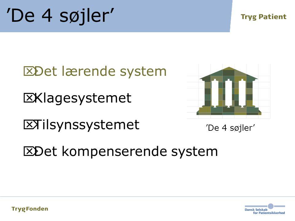 'De 4 søjler' Det lærende system Klagesystemet Tilsynssystemet