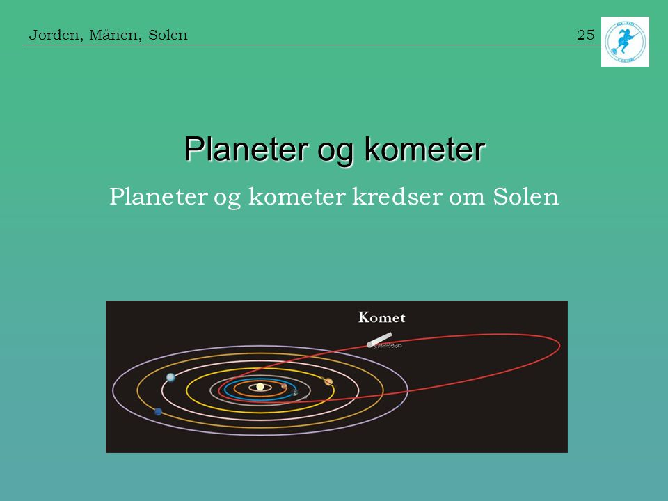 Planeter og kometer kredser om Solen