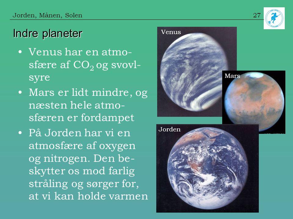 Indre planeter Venus har en atmo-sfære af CO2 og svovl-syre