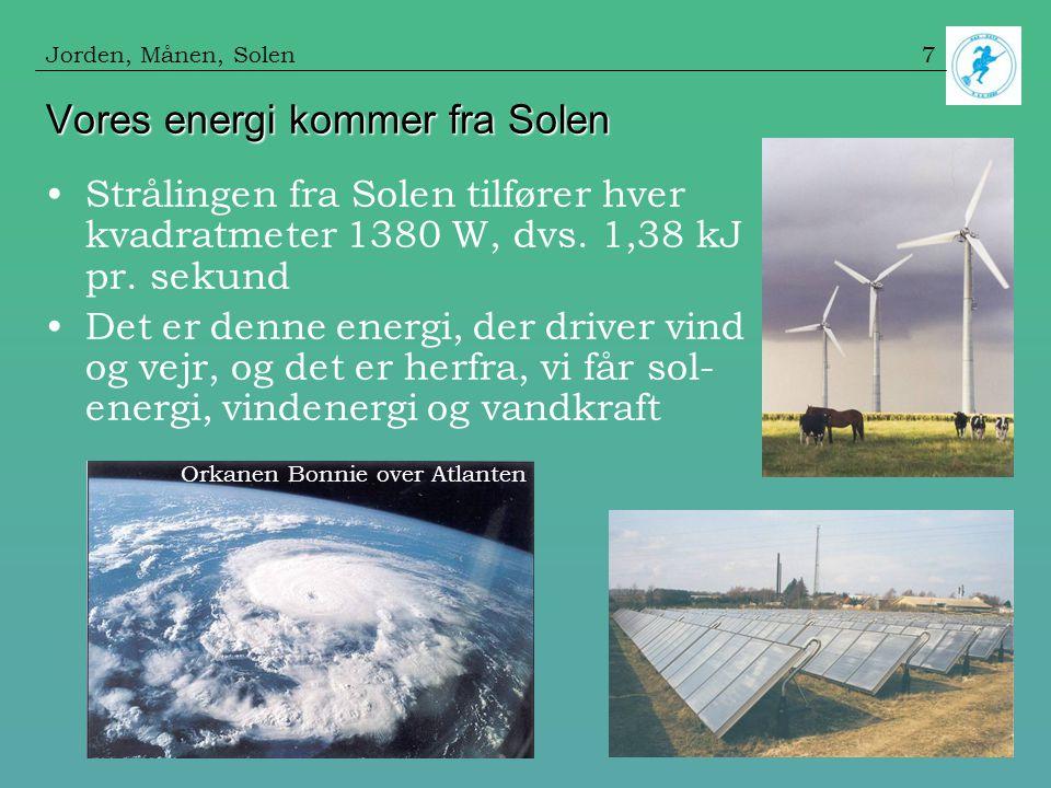 Vores energi kommer fra Solen