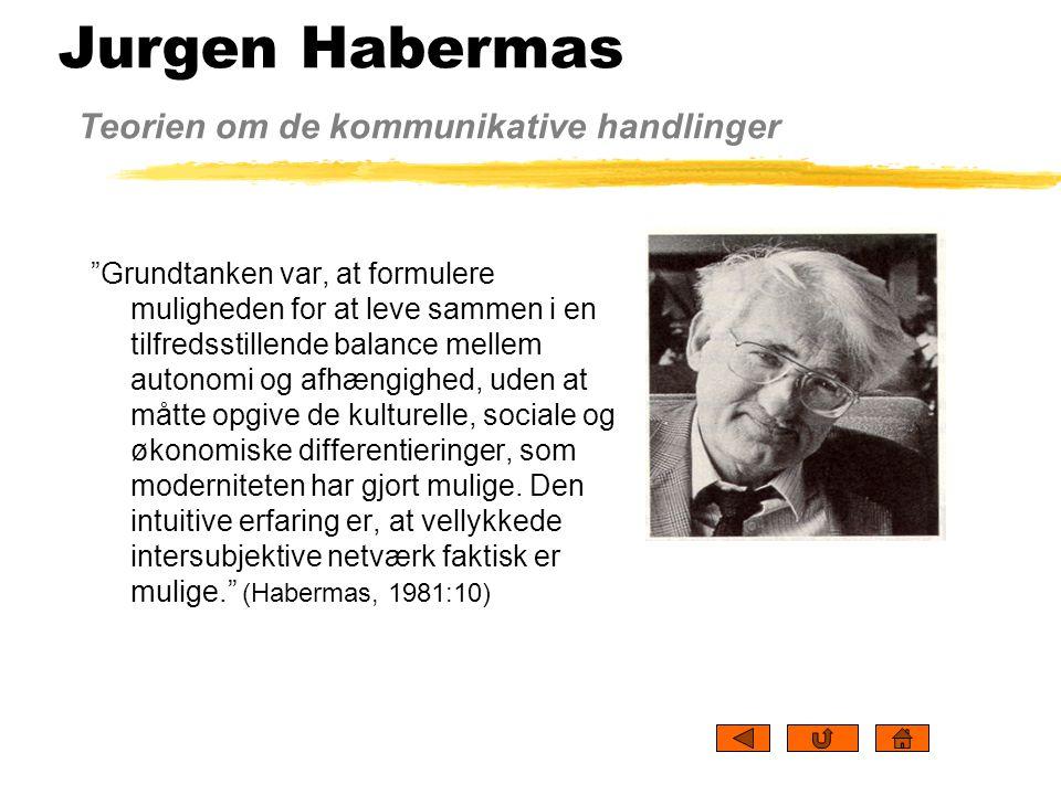 Jurgen Habermas Teorien om de kommunikative handlinger