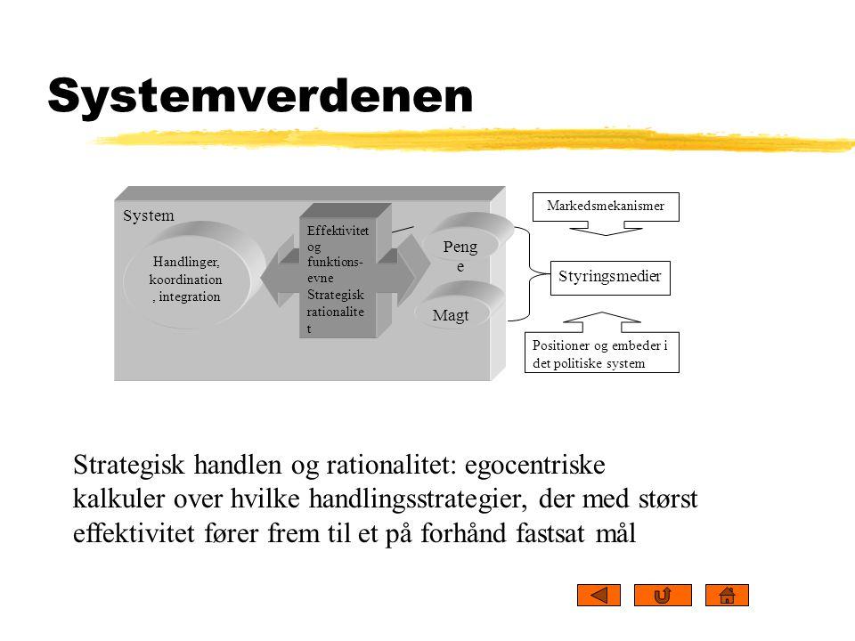 Handlinger, koordination, integration