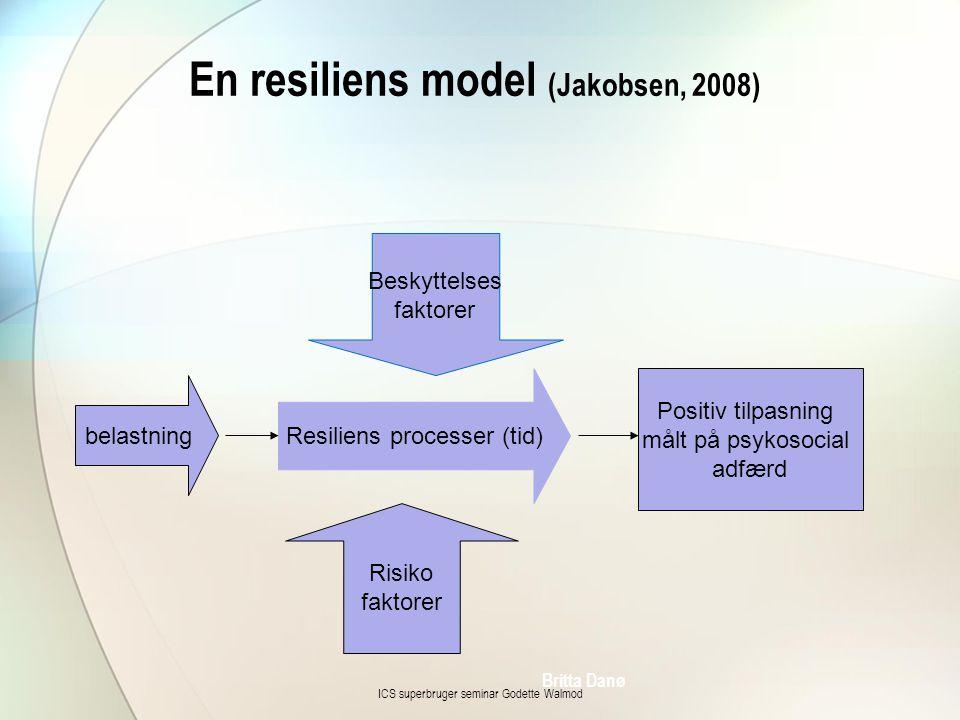 En resiliens model (Jakobsen, 2008)