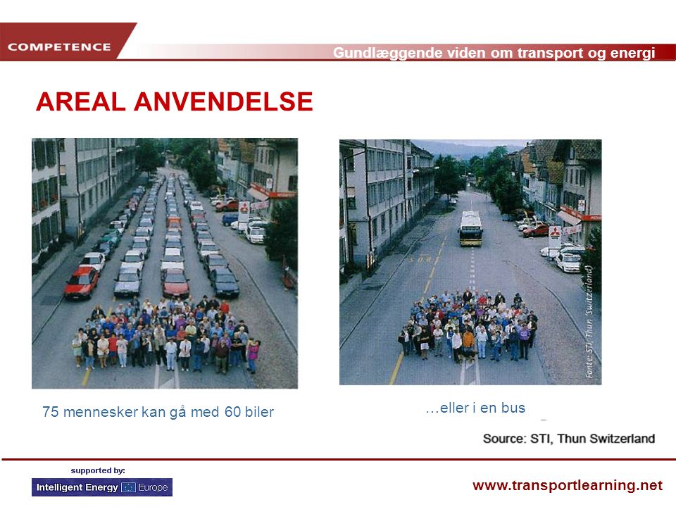 AREAL ANVENDELSE …eller i en bus 75 mennesker kan gå med 60 biler