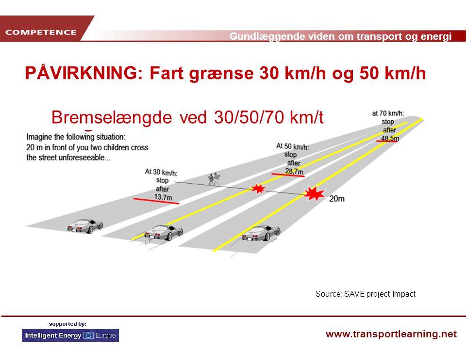PÅVIRKNING: Fart grænse 30 km/h og 50 km/h