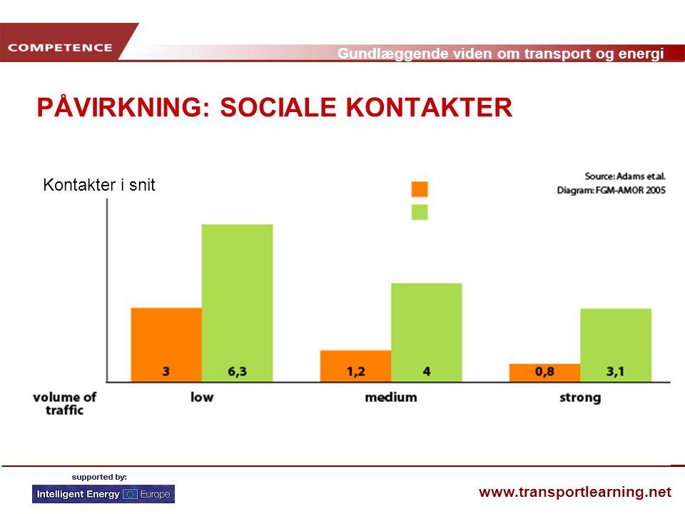 PÅVIRKNING: SOCIALE KONTAKTER