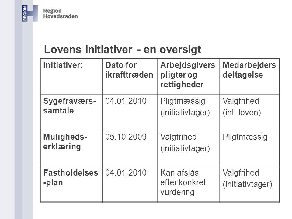 Lovens initiativer - en oversigt