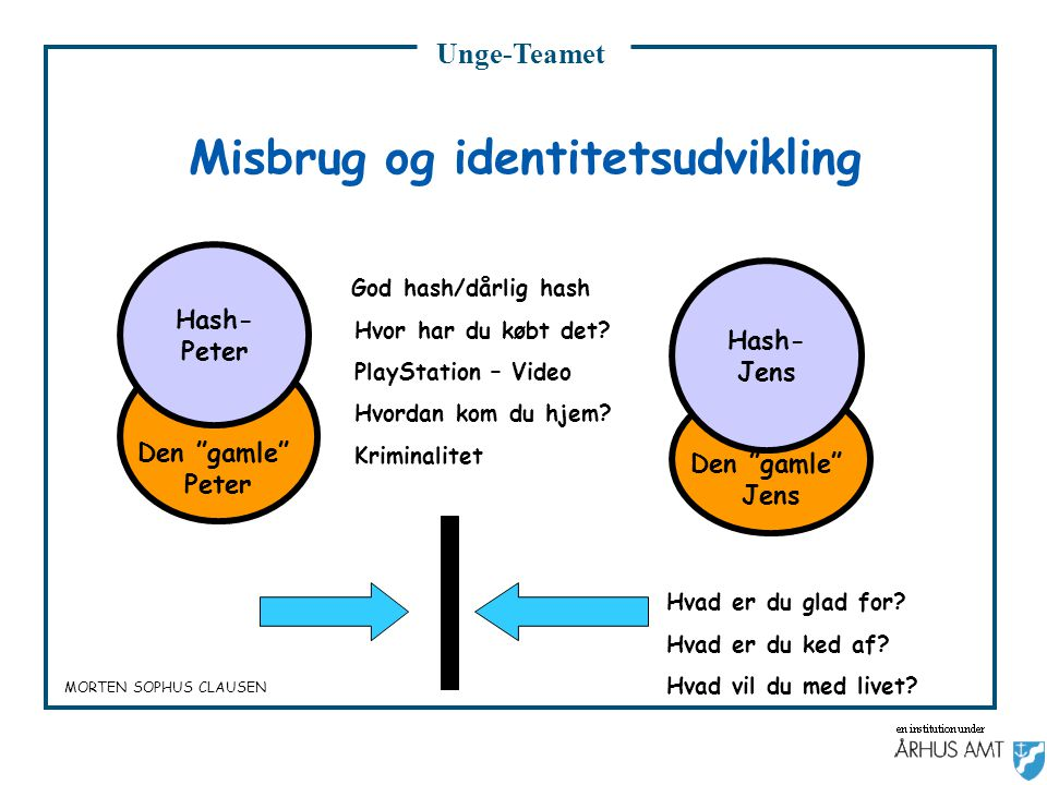 Misbrug og identitetsudvikling