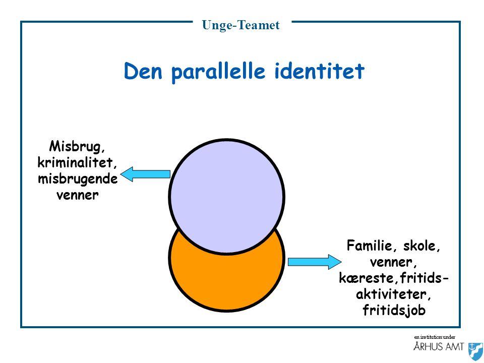 Den parallelle identitet