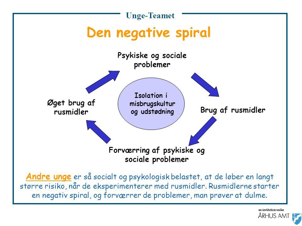 Unge-Teamet Den negative spiral. Psykiske og sociale problemer. Isolation i. misbrugskultur. og udstødning.