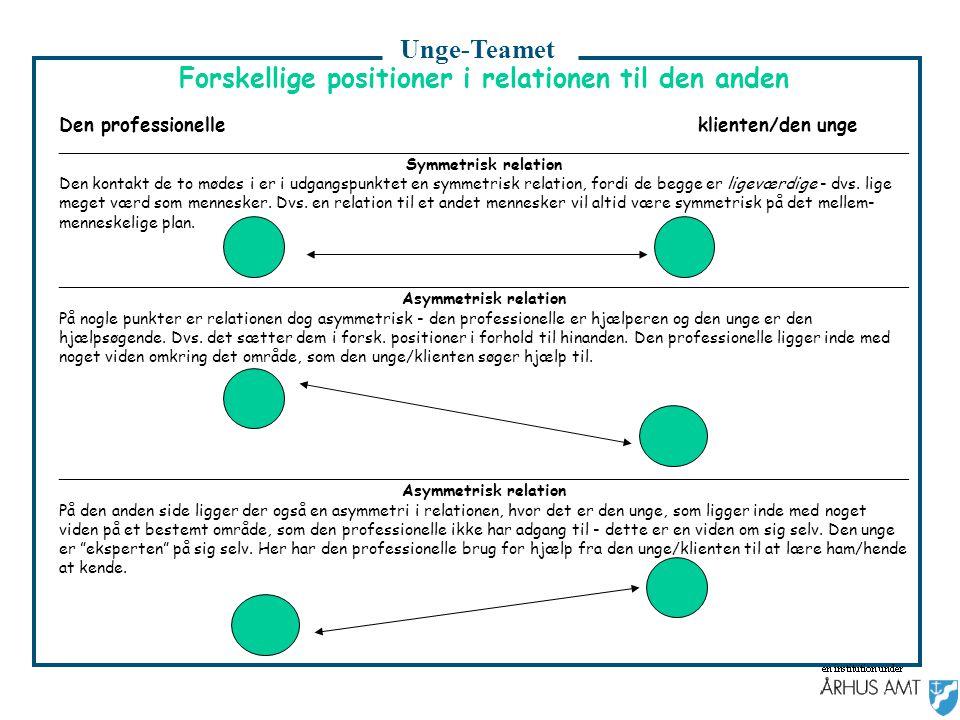 Forskellige positioner i relationen til den anden