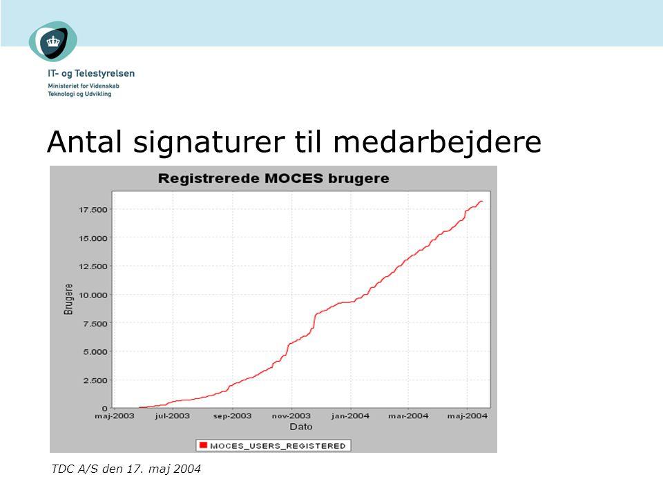Antal signaturer til medarbejdere