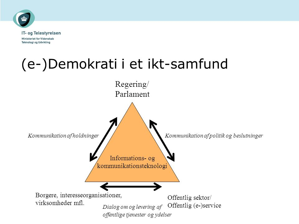 (e-)Demokrati i et ikt-samfund