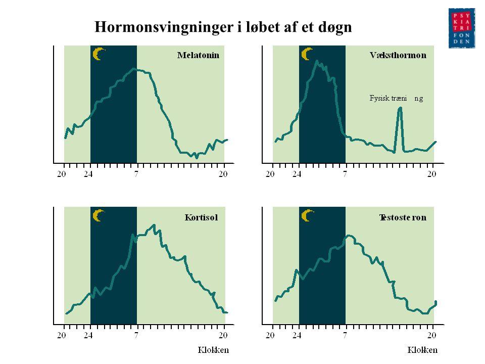 Hormonsvingninger i løbet af et døgn