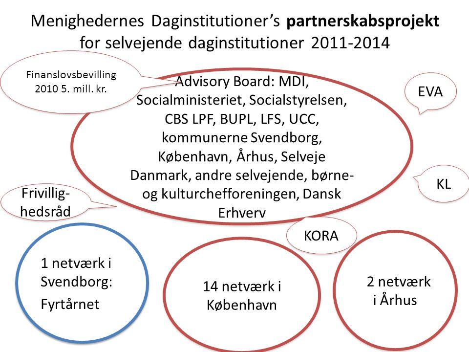 Finanslovsbevilling 2010 5. mill. kr.