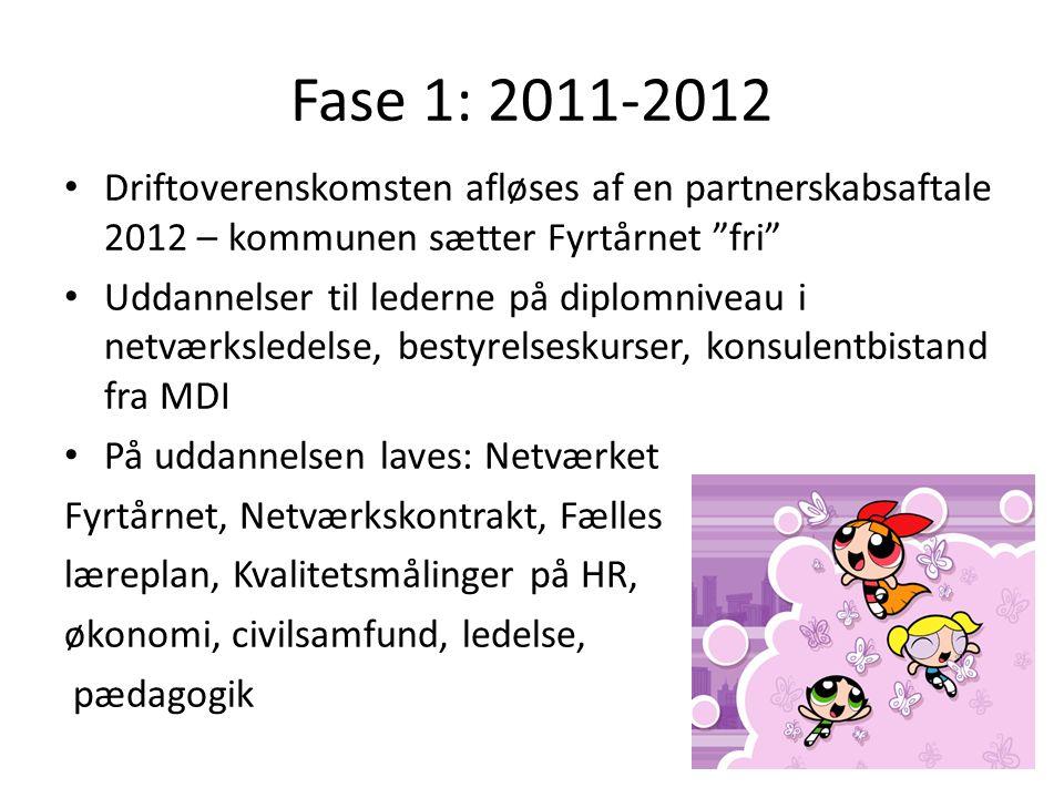 Fase 1: 2011-2012 Driftoverenskomsten afløses af en partnerskabsaftale 2012 – kommunen sætter Fyrtårnet fri