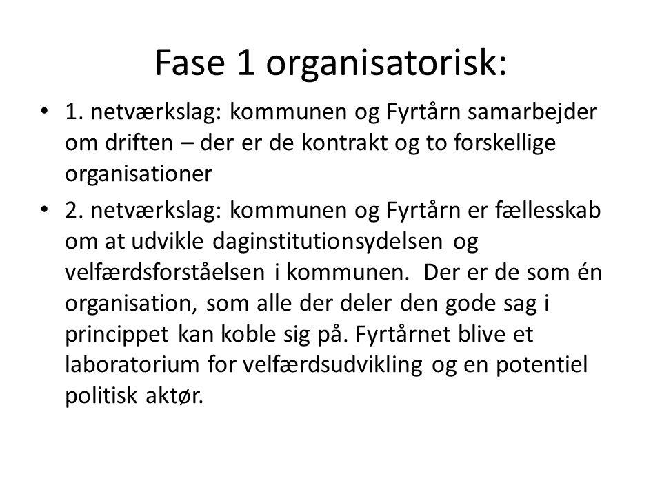 Fase 1 organisatorisk: 1. netværkslag: kommunen og Fyrtårn samarbejder om driften – der er de kontrakt og to forskellige organisationer.