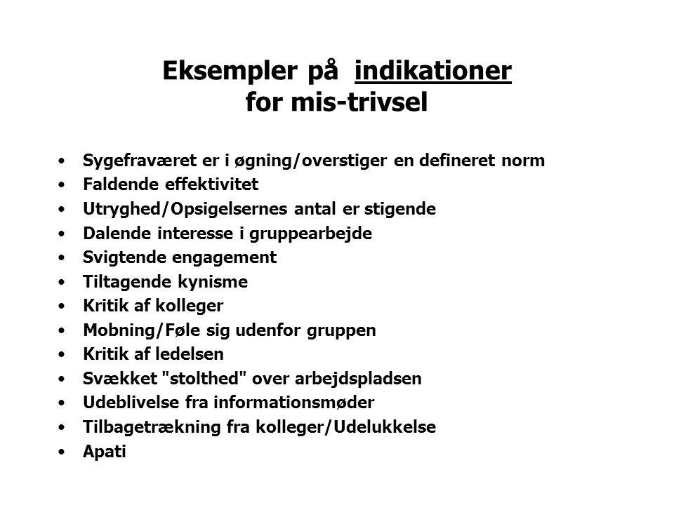 Eksempler på indikationer for mis-trivsel
