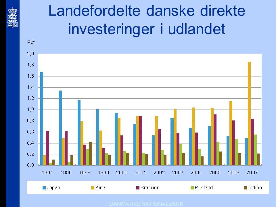 Landefordelte danske direkte investeringer i udlandet