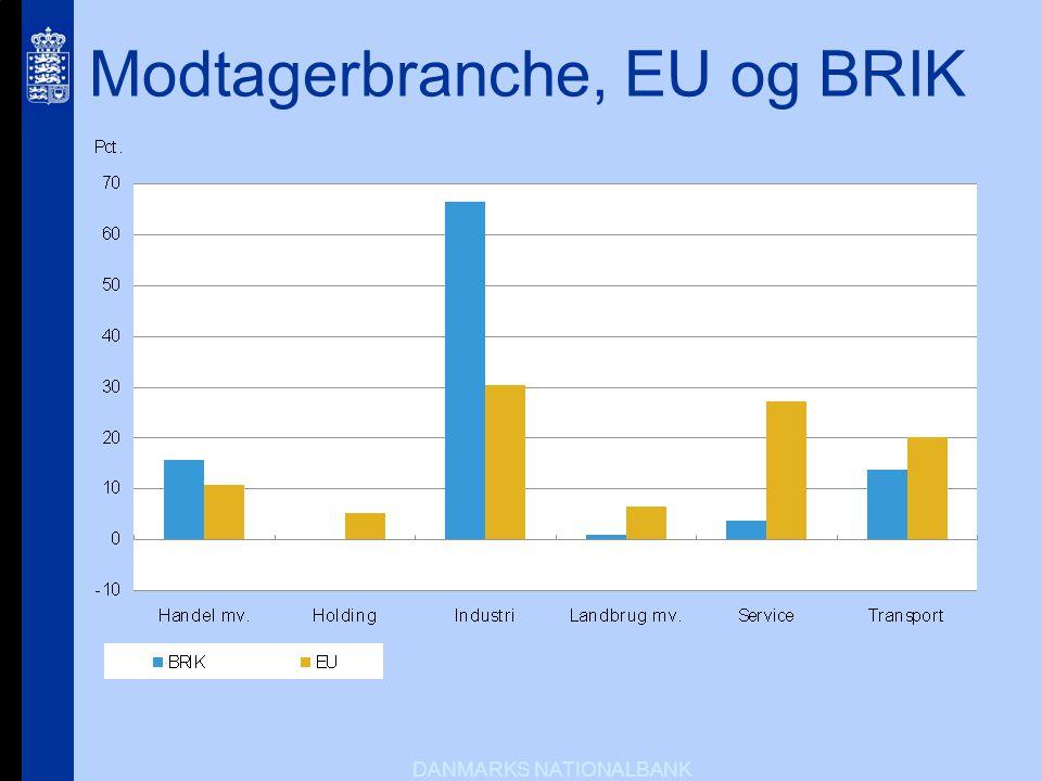 Modtagerbranche, EU og BRIK