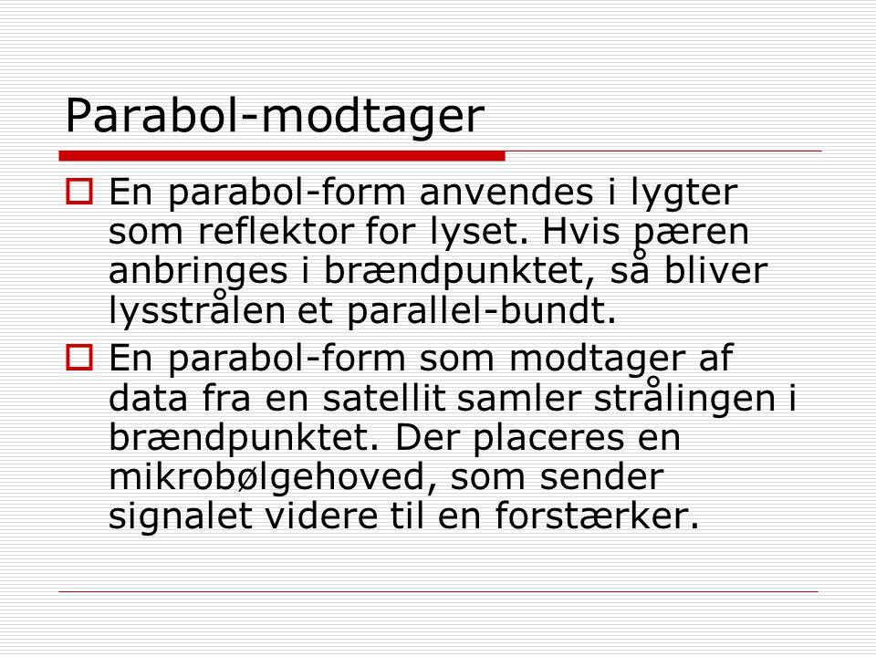 Parabol-modtager