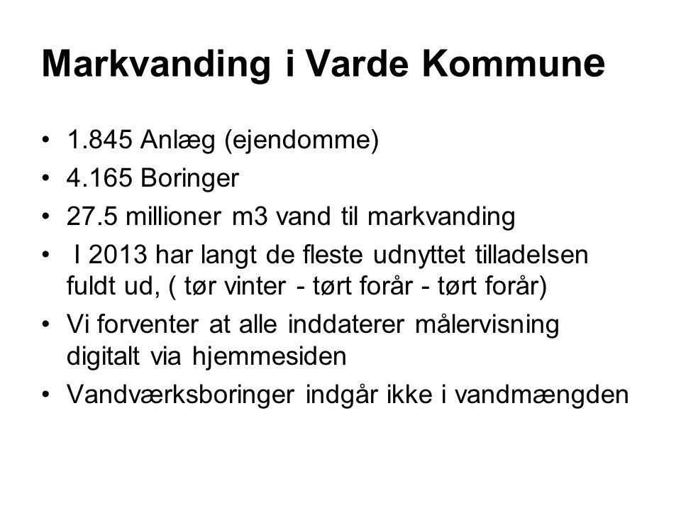 Markvanding i Varde Kommune