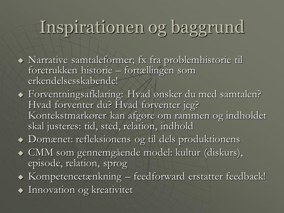 Inspirationen og baggrund