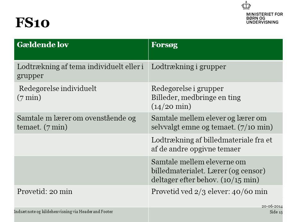 FS10 Gældende lov. Forsøg. Lodtrækning af tema individuelt eller i grupper. Lodtrækning i grupper.