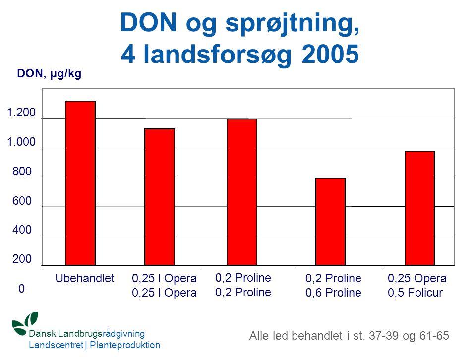 DON og sprøjtning, 4 landsforsøg 2005