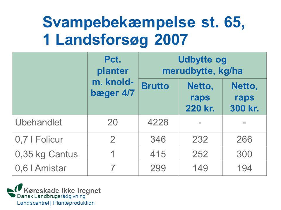 Svampebekæmpelse st. 65, 1 Landsforsøg 2007