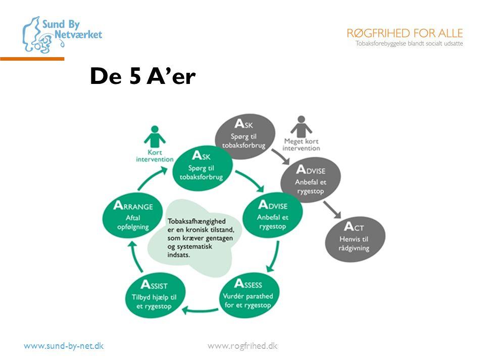 De 5 A'er Rygeafvænning i DK er kendetegnet ved ikke at være meget systematisk - usystematisk og tilfældig (Jørgen Falk, SST).