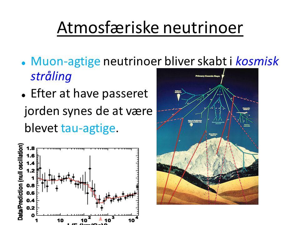 Atmosfæriske neutrinoer