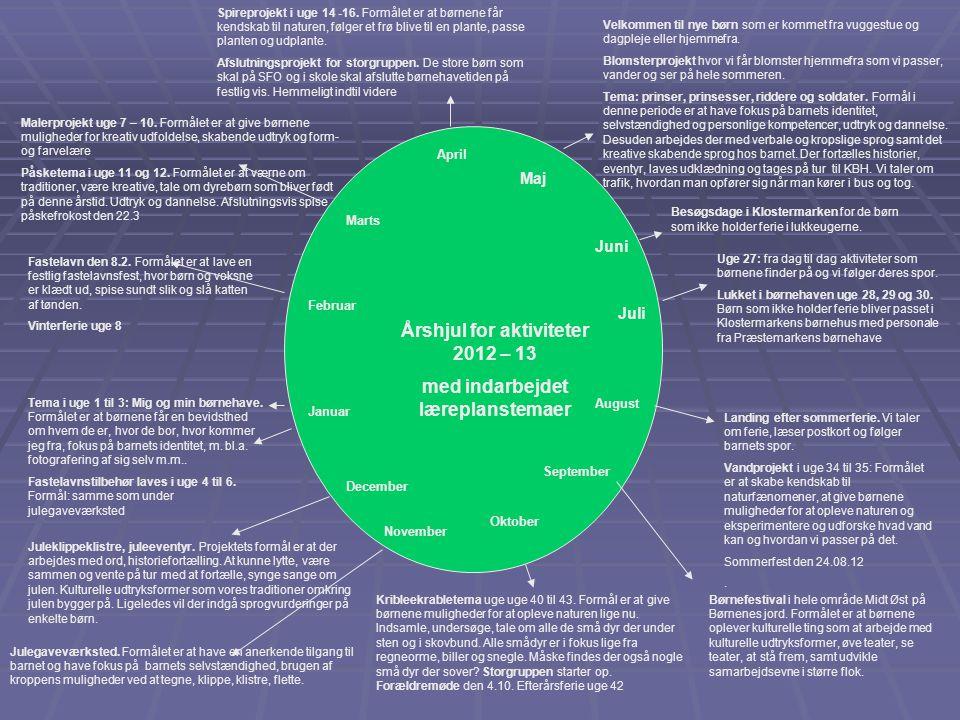 Årshjul for aktiviteter 2012 – 13 med indarbejdet læreplanstemaer
