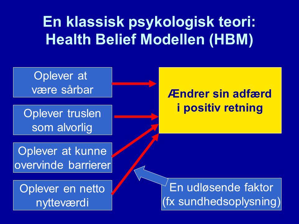 En klassisk psykologisk teori: Health Belief Modellen (HBM)
