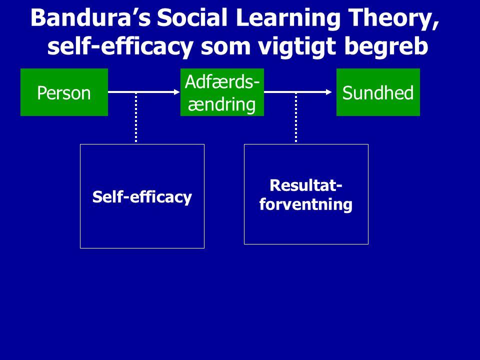 Bandura's Social Learning Theory, self-efficacy som vigtigt begreb
