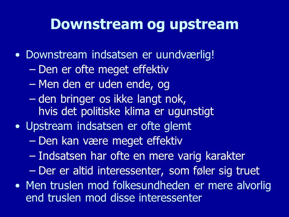 Downstream og upstream
