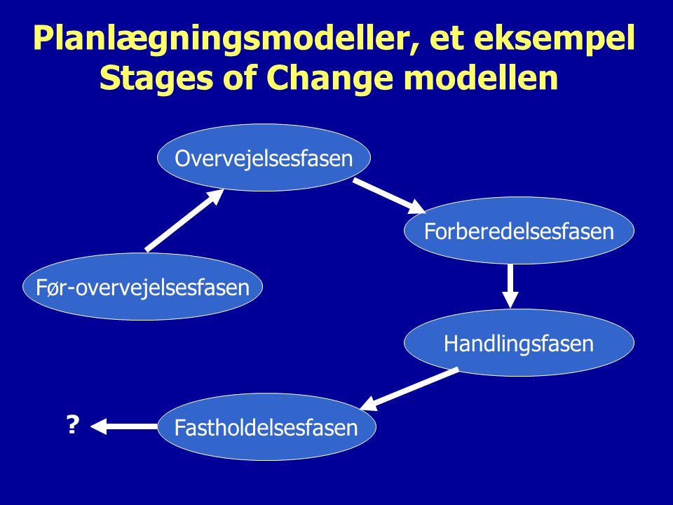 Planlægningsmodeller, et eksempel Stages of Change modellen