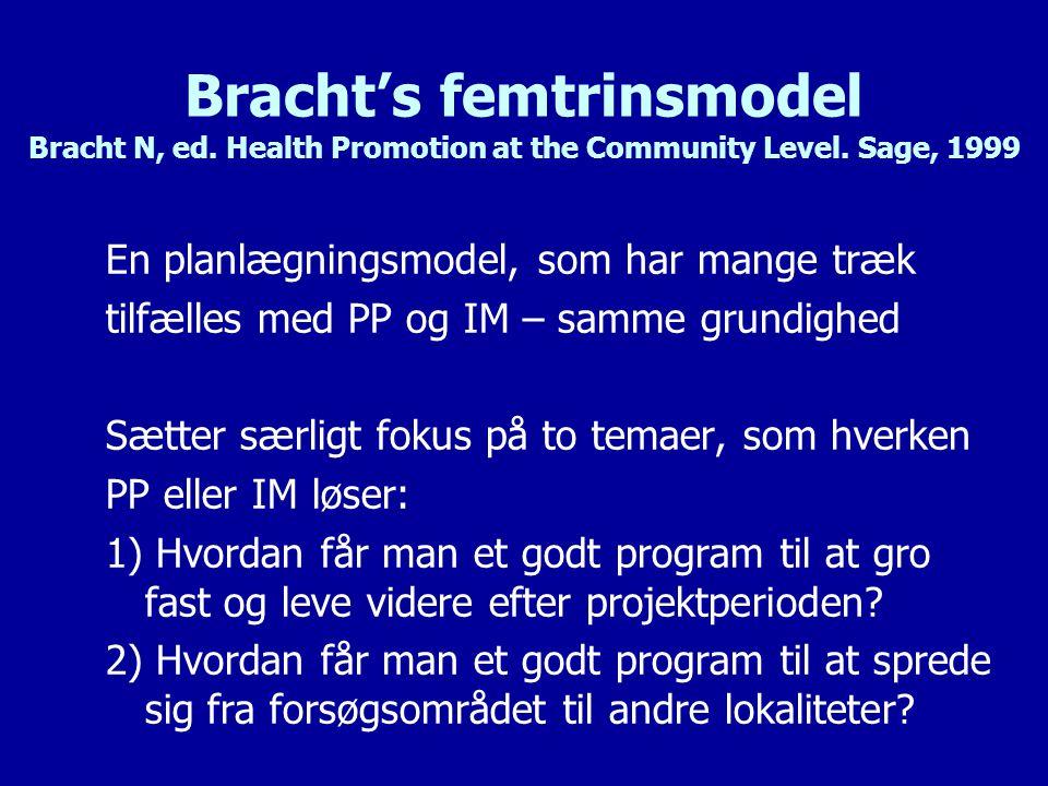 Bracht's femtrinsmodel Bracht N, ed